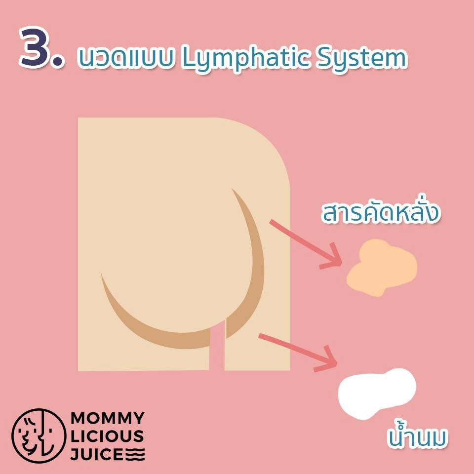 นวดการนวด Lymphatic System เพื่อเพิ่มน้ำนม