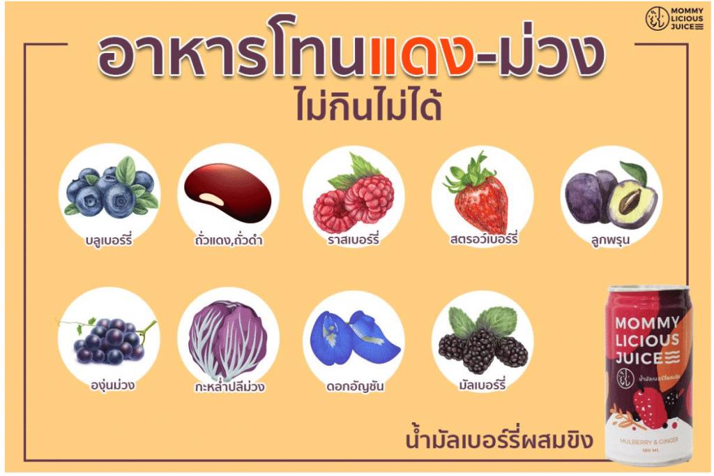 อาหารสีแดง - ม่วง เพื่อเพิ่มแอนโทไซยานิน (Anthocyanin)ให้คุณแม่ตั้งครรภ์